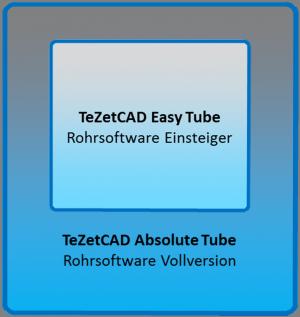 Software Pakete